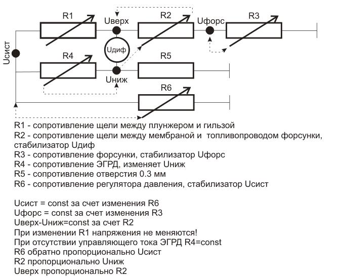 Рисунок 2 - Электросхема