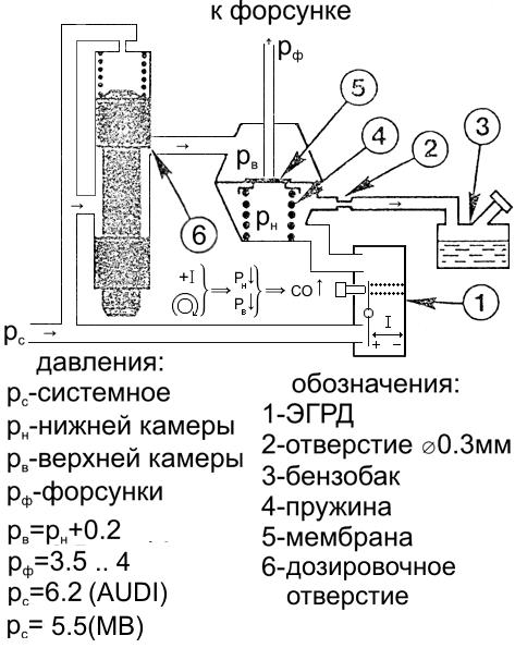 Ke-jetronic aar схема